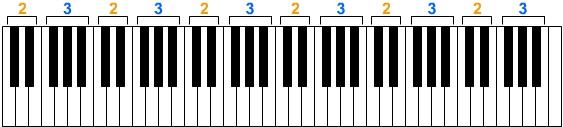 klaviatūra1