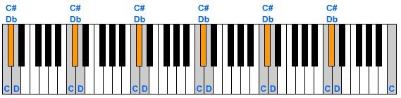klaviatura7