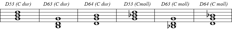 D53_D63_D64