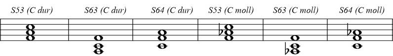 S53_S63_S64
