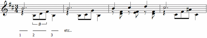 music-rhythm-image2