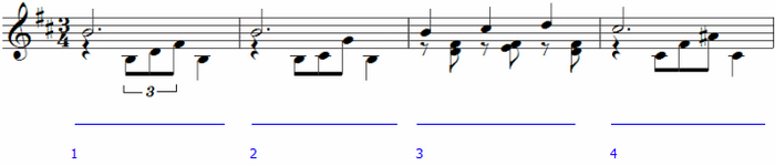 music-rhythm-image3