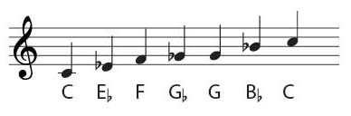 blues scale C