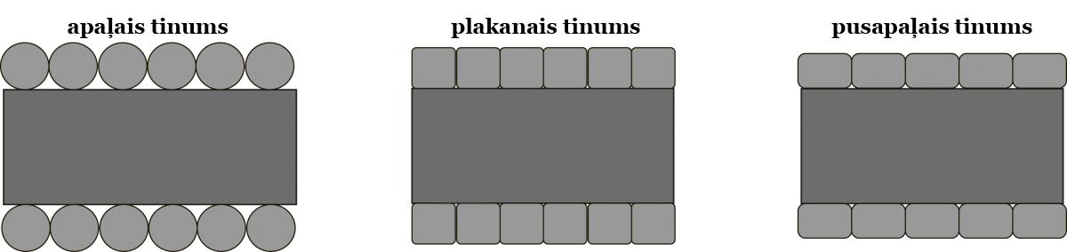 tinumi